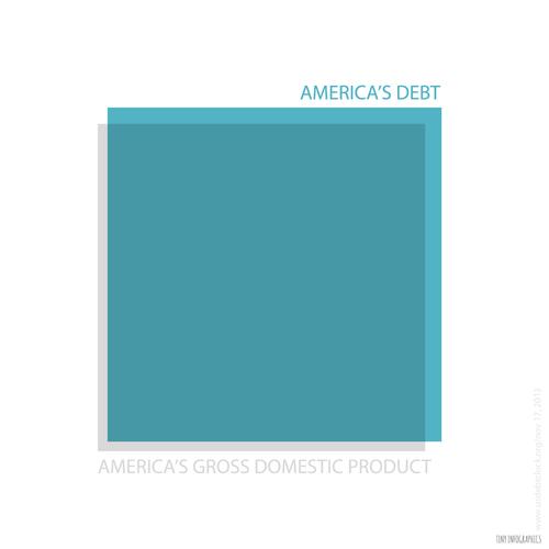 american-debt
