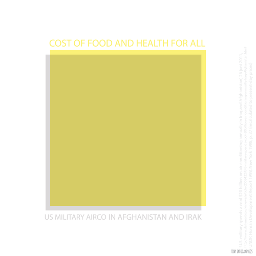 cost-health-vs-irak-war